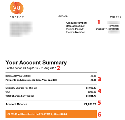 Example Business Electricity Bill - Yu Energy