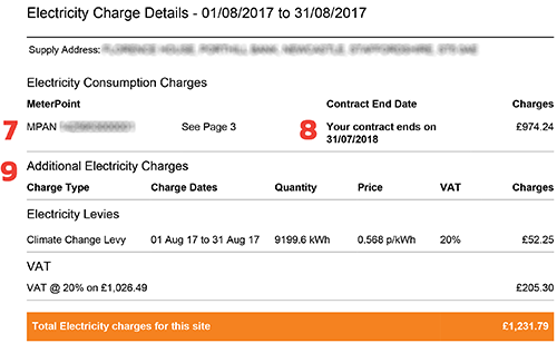 Example Business Electricity Bill with extra charges - Yu Energy