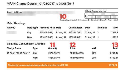 Example Business Gas Bill - Consumption Breakdown - Yu Energy